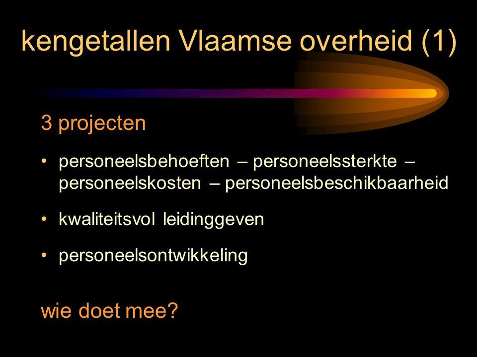 kengetallen Vlaamse overheid (1) 3 projecten personeelsbehoeften – personeelssterkte – personeelskosten – personeelsbeschikbaarheid kwaliteitsvol leid