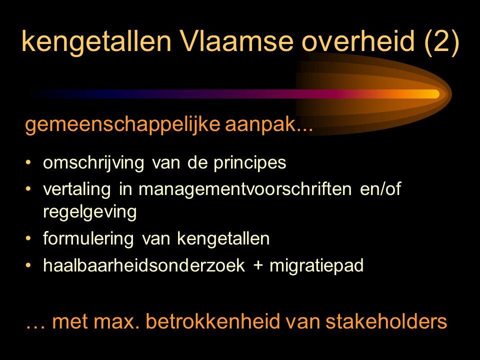 kengetallen Vlaamse overheid (2) gemeenschappelijke aanpak... omschrijving van de principes vertaling in managementvoorschriften en/of regelgeving for