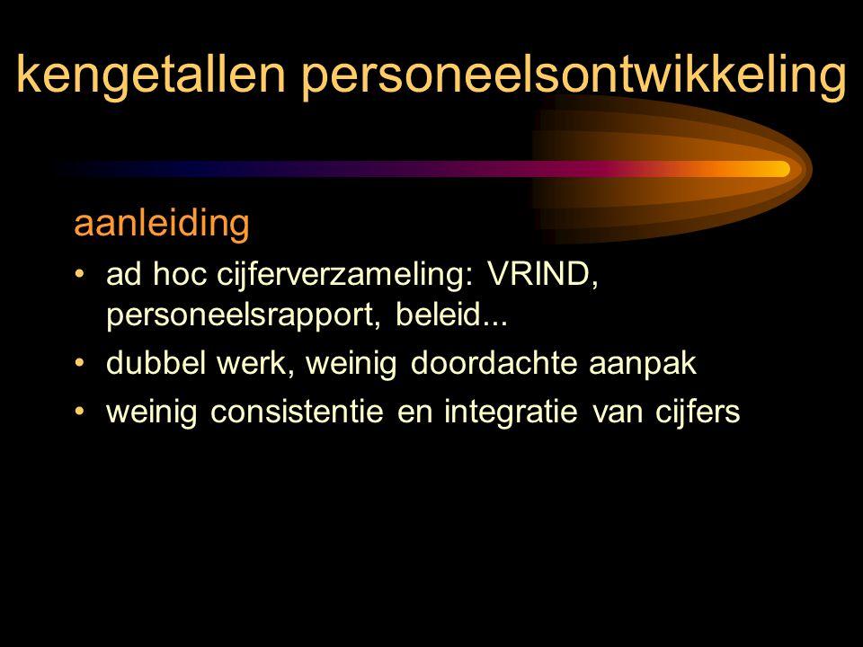 kengetallen personeelsontwikkeling aanleiding ad hoc cijferverzameling: VRIND, personeelsrapport, beleid... dubbel werk, weinig doordachte aanpak wein