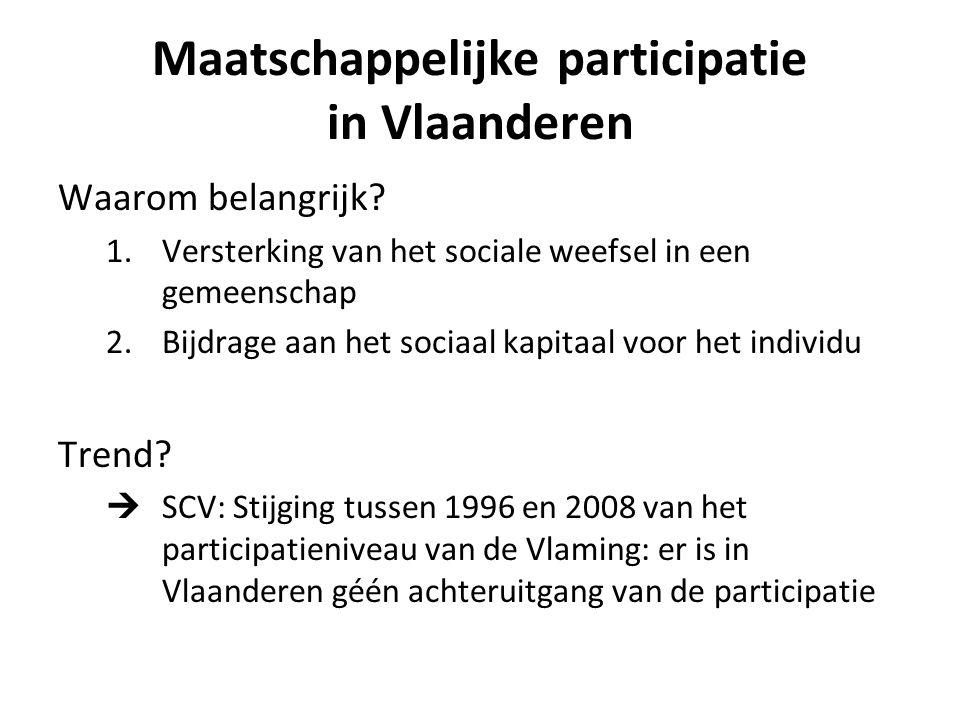 Maatschappelijke participatie in Vlaanderen Waarom belangrijk.
