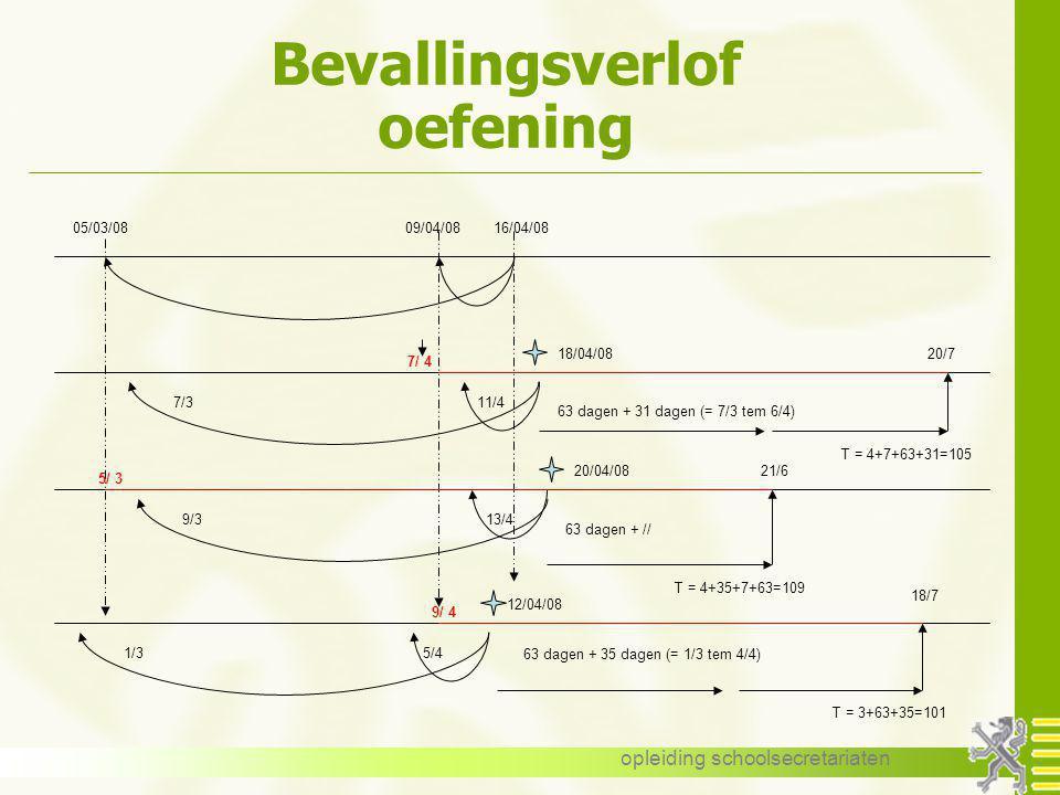 opleiding schoolsecretariaten Bevallingsverlof oefening 05/03/08 09/04/08 16/04/08 18/04/08 20/04/08 12/04/08 7/ 4 5/ 3 9/ 4 7/3 11/4 9/3 13/4 1/3 5/4