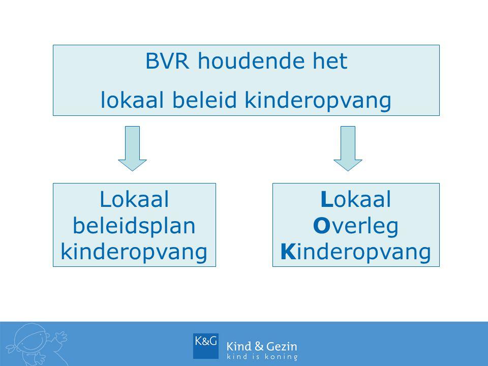 BVR houdende het lokaal beleid kinderopvang Lokaal beleidsplan kinderopvang Lokaal Overleg Kinderopvang