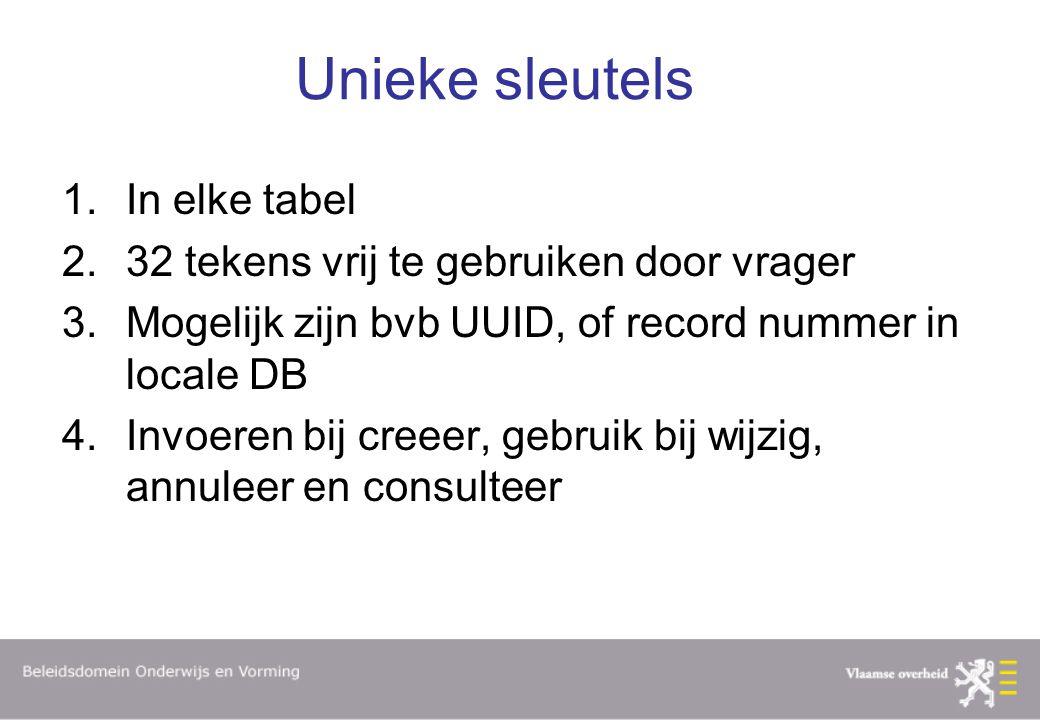 Unieke sleutels 1.In elke tabel 2.32 tekens vrij te gebruiken door vrager 3.Mogelijk zijn bvb UUID, of record nummer in locale DB 4.Invoeren bij creeer, gebruik bij wijzig, annuleer en consulteer