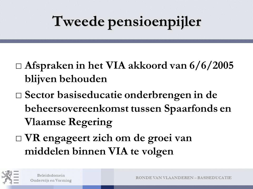 RONDE VAN VLAANDEREN – BASISEDUCATIE Beleidsdomein Onderwijs en Vorming Tweede pensioenpijler □Afspraken in het VIA akkoord van 6/6/2005 blijven behou