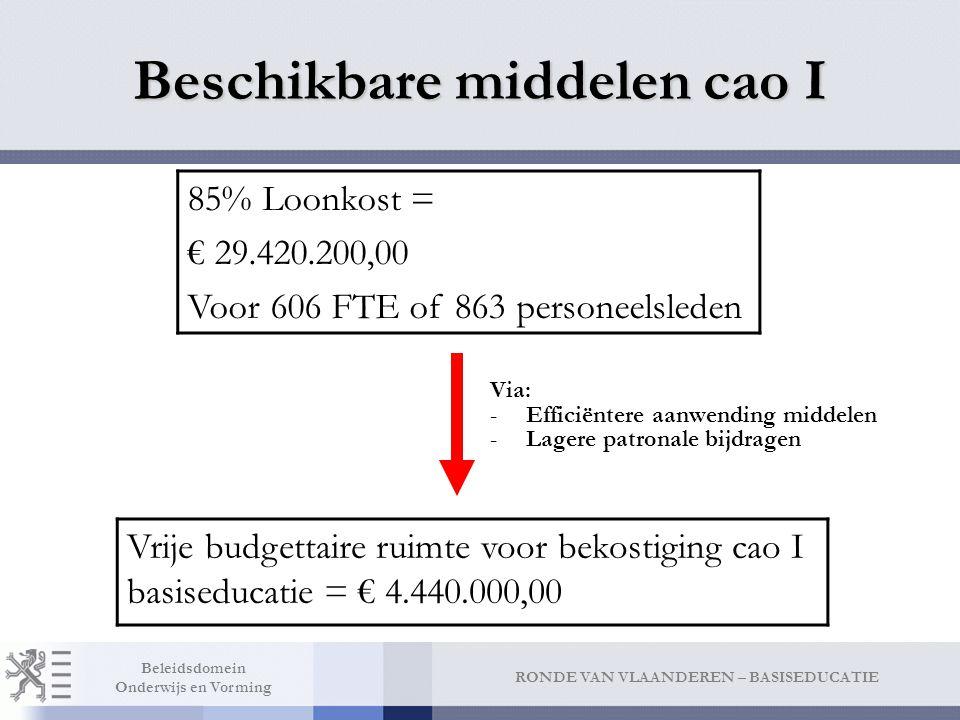 RONDE VAN VLAANDEREN – BASISEDUCATIE Beleidsdomein Onderwijs en Vorming Beschikbare middelen cao I 85% Loonkost = € 29.420.200,00 Voor 606 FTE of 863