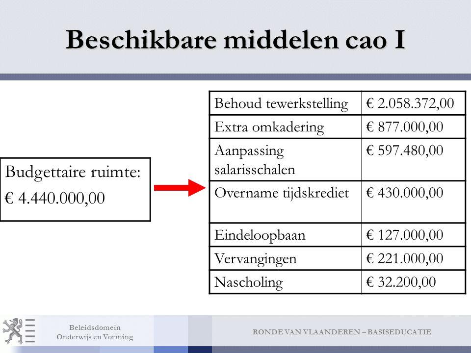 RONDE VAN VLAANDEREN – BASISEDUCATIE Beleidsdomein Onderwijs en Vorming Beschikbare middelen cao I Budgettaire ruimte: € 4.440.000,00 Behoud tewerkste