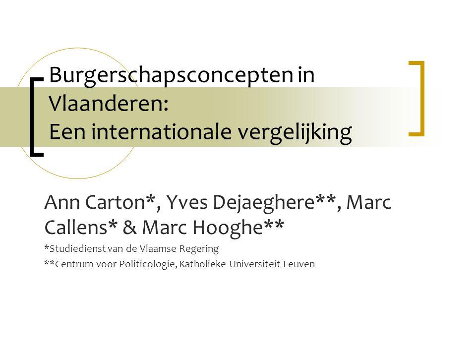 Burgerschapsconcepten in Vlaanderen: Een internationale vergelijking Ann Carton*, Yves Dejaeghere**, Marc Callens* & Marc Hooghe** *Studiedienst van de Vlaamse Regering **Centrum voor Politicologie, Katholieke Universiteit Leuven
