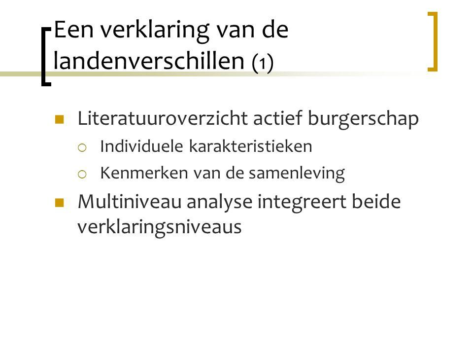 Een verklaring van de landenverschillen (1) Literatuuroverzicht actief burgerschap  Individuele karakteristieken  Kenmerken van de samenleving Multiniveau analyse integreert beide verklaringsniveaus