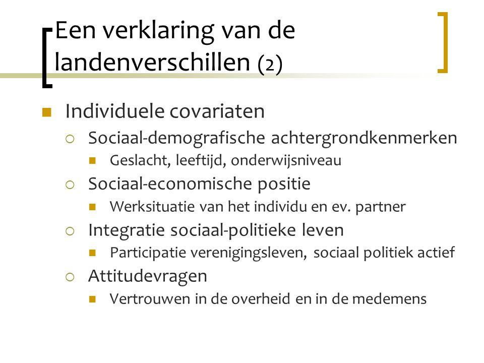 Een verklaring van de landenverschillen (2) Individuele covariaten  Sociaal-demografische achtergrondkenmerken Geslacht, leeftijd, onderwijsniveau  Sociaal-economische positie Werksituatie van het individu en ev.