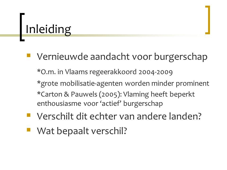 Inleiding  Vernieuwde aandacht voor burgerschap *O.m.