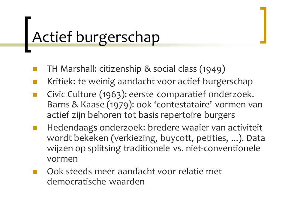 Actief burgerschap TH Marshall: citizenship & social class (1949) Kritiek: te weinig aandacht voor actief burgerschap Civic Culture (1963): eerste comparatief onderzoek.