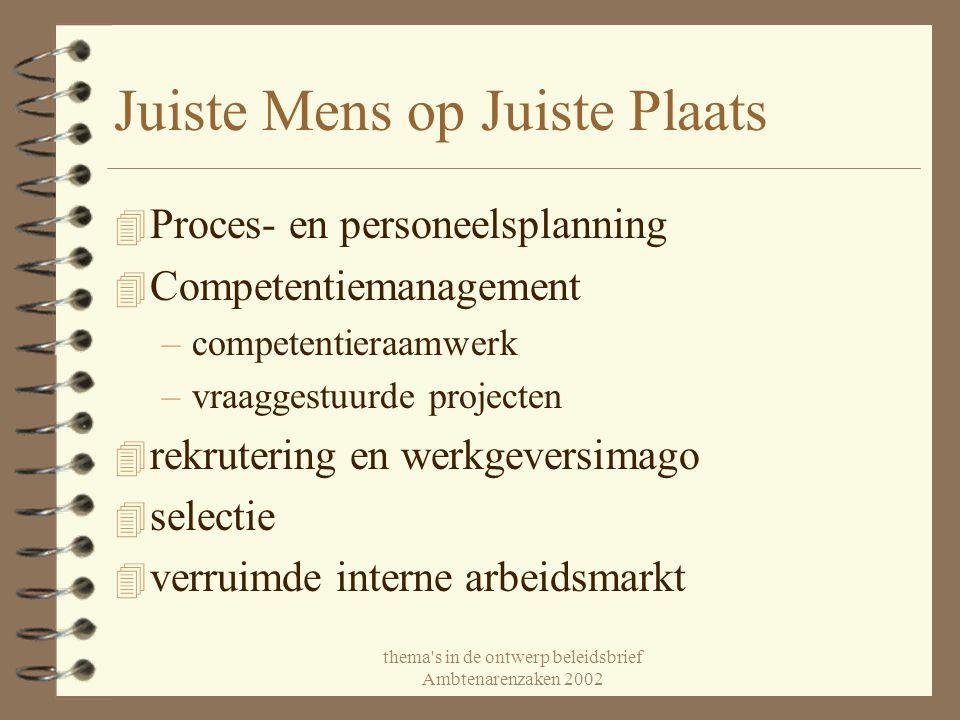 thema's in de ontwerp beleidsbrief Ambtenarenzaken 2002 Juiste Mens op Juiste Plaats 4 Proces- en personeelsplanning 4 Competentiemanagement –competen
