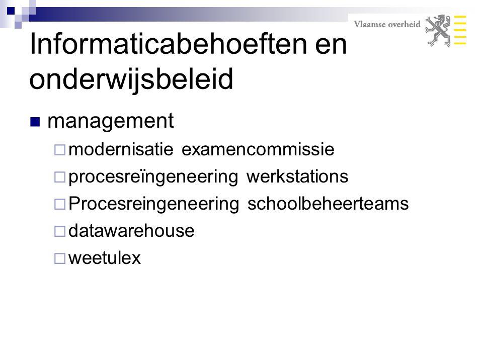 management  modernisatie examencommissie  procesreïngeneering werkstations  Procesreingeneering schoolbeheerteams  datawarehouse  weetulex Inform