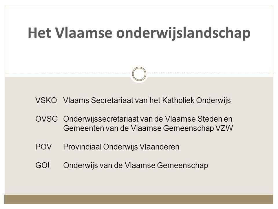 Het Vlaamse onderwijslandschap VSKOVlaams Secretariaat van het Katholiek Onderwijs OVSGOnderwijssecretariaat van de Vlaamse Steden en Gemeenten van de Vlaamse Gemeenschap VZW POVProvinciaal Onderwijs Vlaanderen GO!Onderwijs van de Vlaamse Gemeenschap