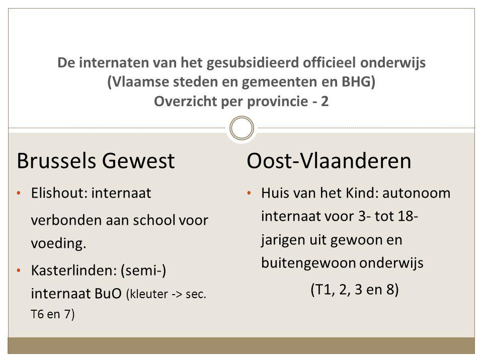 De internaten van het gesubsidieerd officieel onderwijs (Vlaamse steden en gemeenten en BHG) Overzicht per provincie - 2 Brussels Gewest Elishout: internaat verbonden aan school voor voeding.