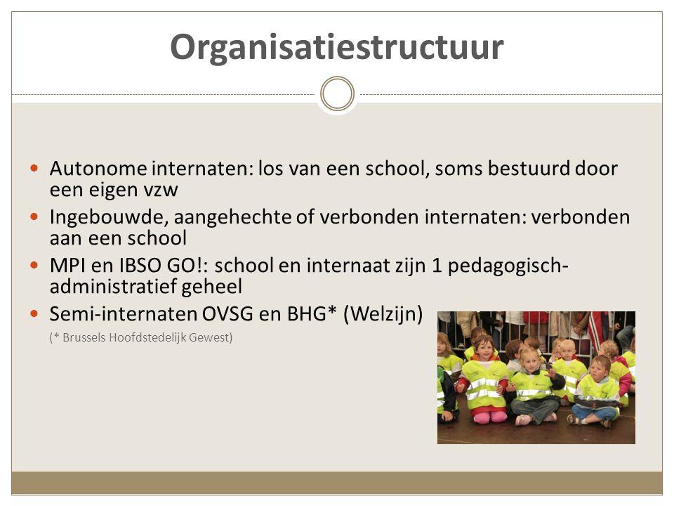 Openstelling van de internaten Opvang en begeleiding van kinderen en jongeren tijdens de week na de schooluren De opvangcentra van het GO.