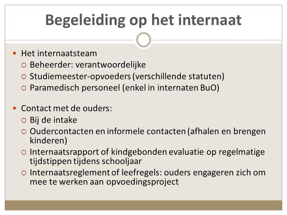 Een overzicht van de Vlaamse internaten per onderwijskoepel