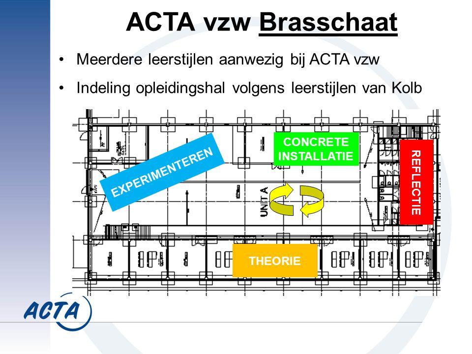 ACTA vzw Brasschaat CONCRETE INSTALLATIE EXPERIMENTEREN REFLECTIE THEORIE Meerdere leerstijlen aanwezig bij ACTA vzw Indeling opleidingshal volgens leerstijlen van Kolb