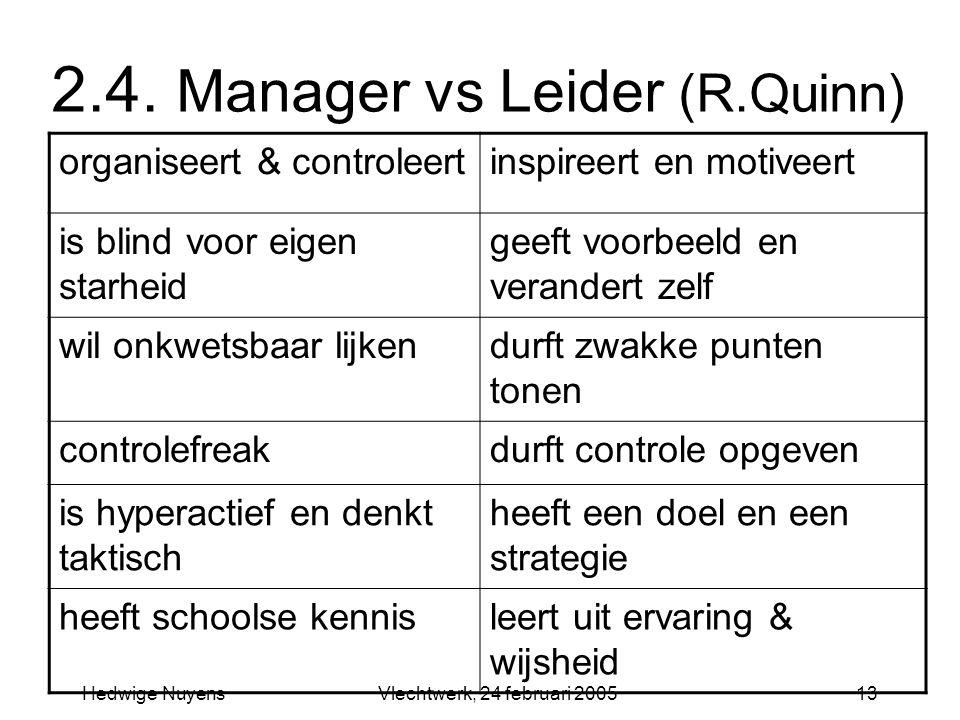 Hedwige NuyensVlechtwerk, 24 februari 200513 2.4. Manager vs Leider (R.Quinn) organiseert & controleertinspireert en motiveert is blind voor eigen sta