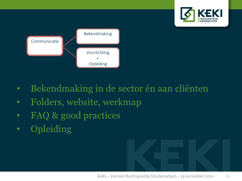 14 Bekendmaking Voorlichting + Opleiding Communicatie Bekendmaking in de sector én aan cliënten Folders, website, werkmap FAQ & good practices Opleidi