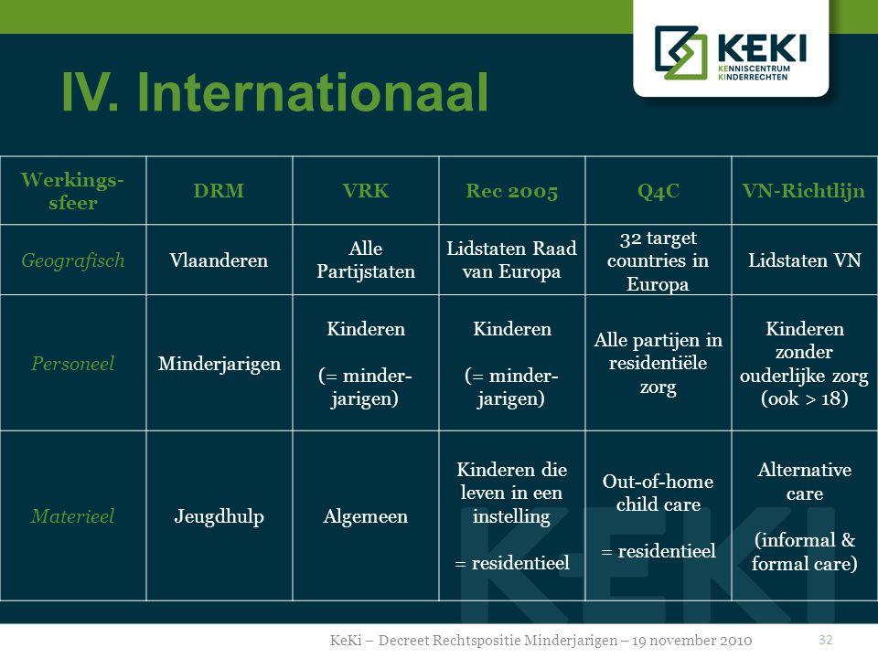 IV. Internationaal KeKi – Decreet Rechtspositie Minderjarigen – 19 november 2010 32 Werkings- sfeer DRMVRKRec 2005Q4CVN-Richtlijn GeografischVlaandere