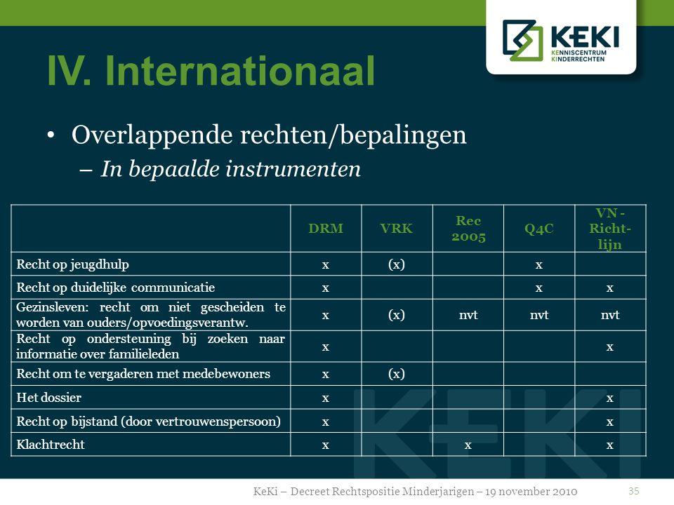 IV. Internationaal Overlappende rechten/bepalingen – In bepaalde instrumenten KeKi – Decreet Rechtspositie Minderjarigen – 19 november 2010 35 DRMVRK