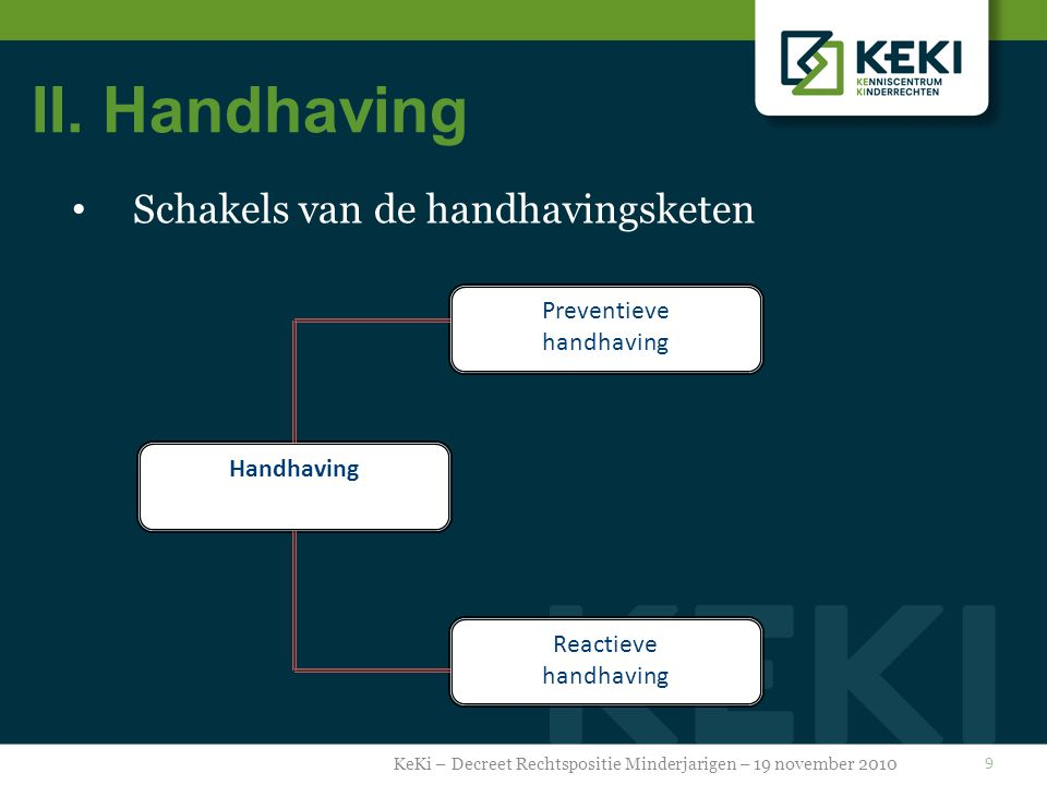 Schakels van de handhavingsketen KeKi – Decreet Rechtspositie Minderjarigen – 19 november 2010 9 Preventieve handhaving Reactieve handhaving Handhaving II.