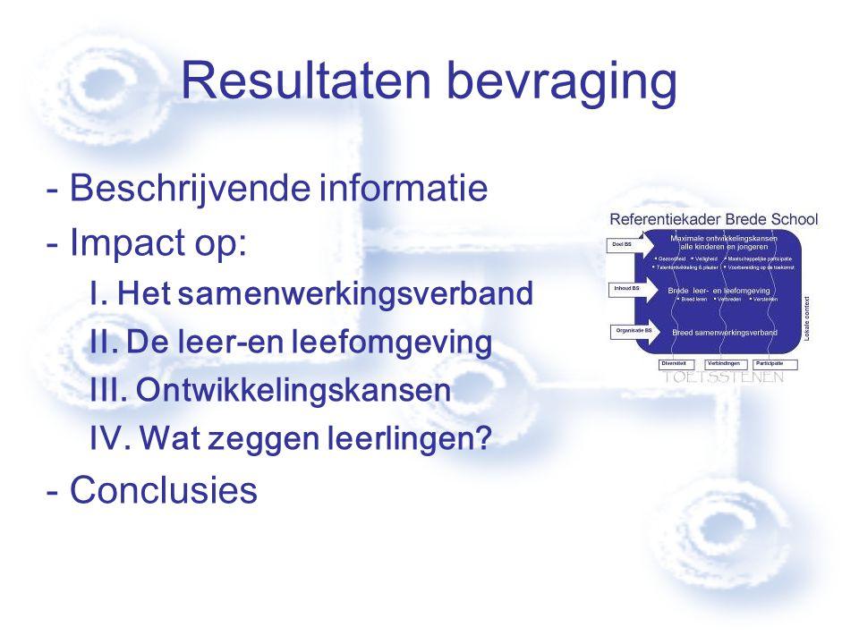 Resultaten bevraging - Beschrijvende informatie - Impact op: I.