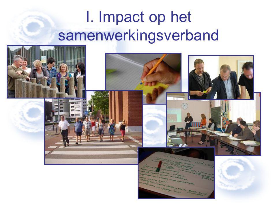 I. Impact op het samenwerkingsverband
