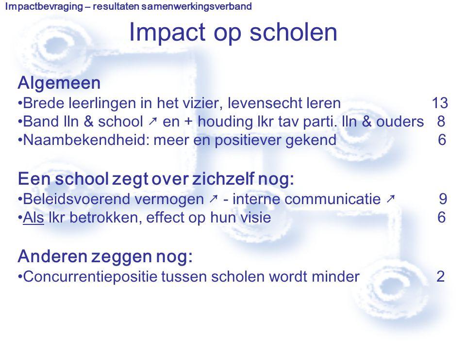 Impact op scholen Algemeen Brede leerlingen in het vizier, levensecht leren 13 Band lln & school ↗ en + houding lkr tav parti.
