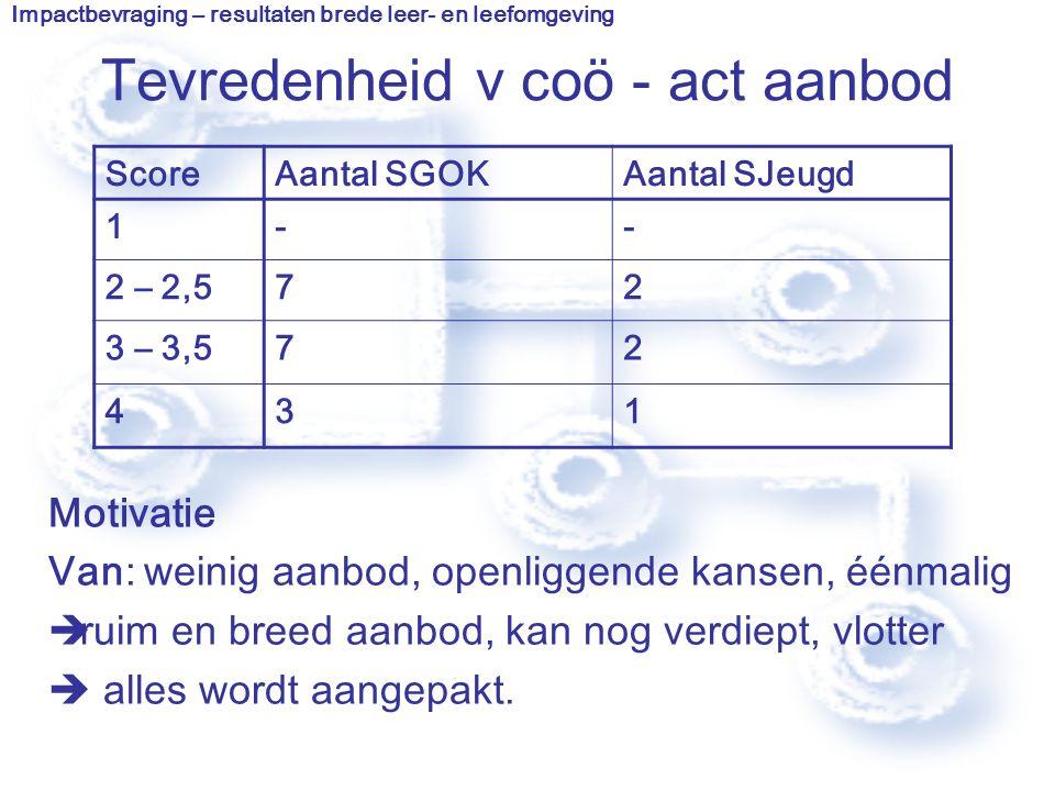 Tevredenheid v coö - act aanbod Impactbevraging – resultaten brede leer- en leefomgeving ScoreAantal SGOKAantal SJeugd 1-- 2 – 2,572 3 – 3,572 431 Mot