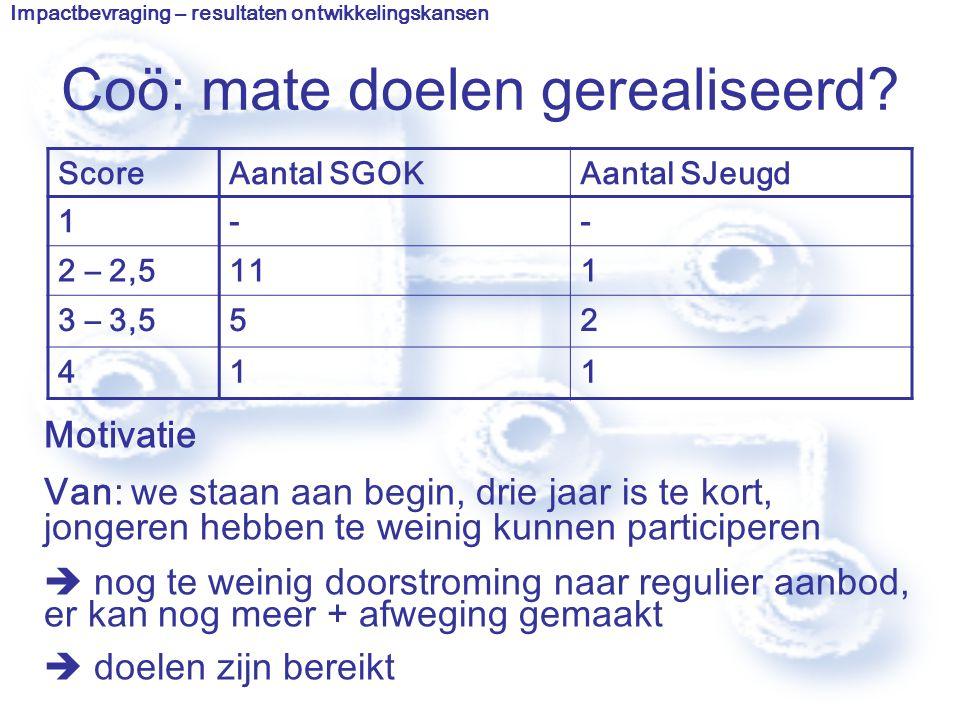 Coö: mate doelen gerealiseerd.