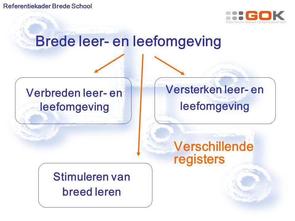 IV.Coördinatoren: Moet Brede School verder gezet worden? Als concept: ja.