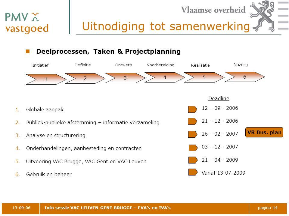 13-09-06Info sessie VAC LEUVEN GENT BRUGGE – EVA's en IVA'spagina 14 Uitnodiging tot samenwerking Deelprocessen, Taken & Projectplanning 1 Initiatief