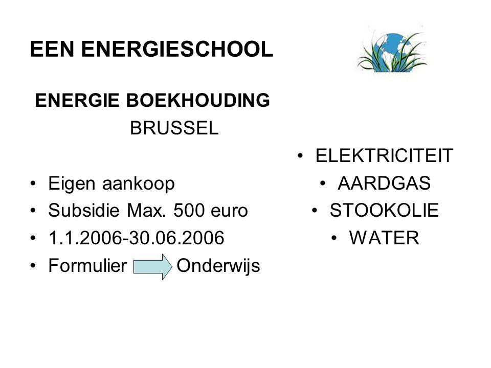 EEN ENERGIESCHOOL ENERGIE BOEKHOUDING BRUSSEL Eigen aankoop Subsidie Max.