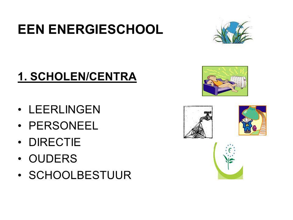 EEN ENERGIESCHOOL 1. SCHOLEN/CENTRA LEERLINGEN PERSONEEL DIRECTIE OUDERS SCHOOLBESTUUR