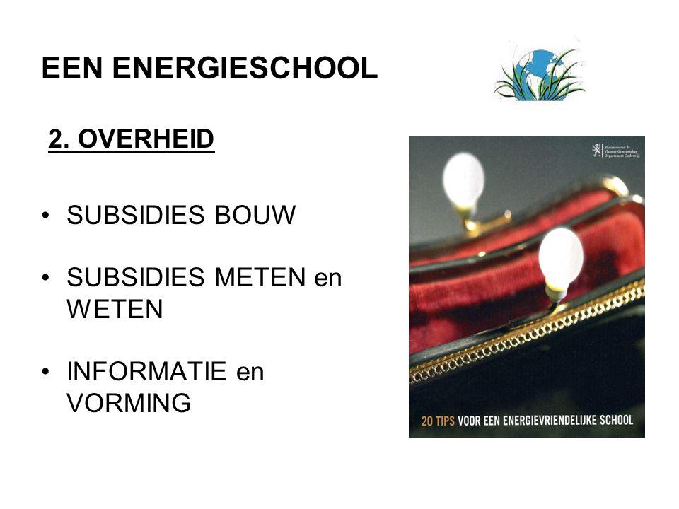 EEN ENERGIESCHOOL 2. OVERHEID SUBSIDIES BOUW SUBSIDIES METEN en WETEN INFORMATIE en VORMING