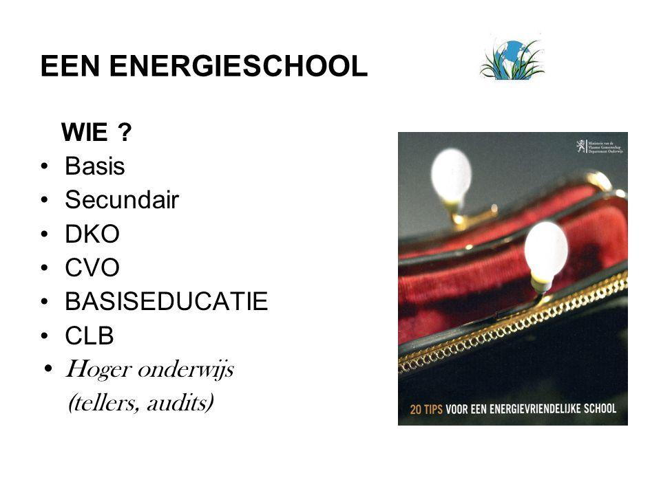 EEN ENERGIESCHOOL WIE ? Basis Secundair DKO CVO BASISEDUCATIE CLB Hoger onderwijs (tellers, audits)