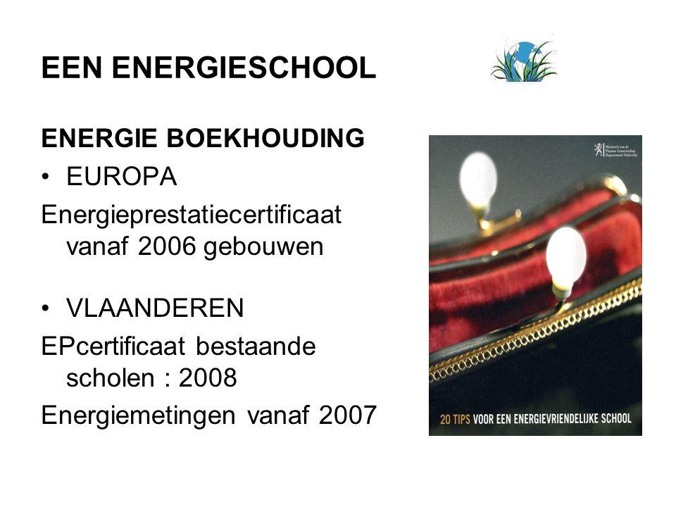 EEN ENERGIESCHOOL ENERGIE BOEKHOUDING EUROPA Energieprestatiecertificaat vanaf 2006 gebouwen VLAANDEREN EPcertificaat bestaande scholen : 2008 Energiemetingen vanaf 2007