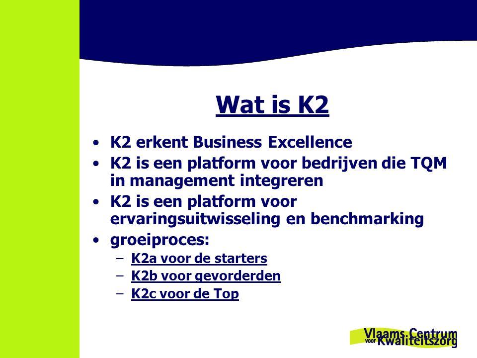 Wat is K2 K2 erkent Business Excellence K2 is een platform voor bedrijven die TQM in management integreren K2 is een platform voor ervaringsuitwisseling en benchmarking groeiproces: –K2a voor de starters –K2b voor gevorderden –K2c voor de Top