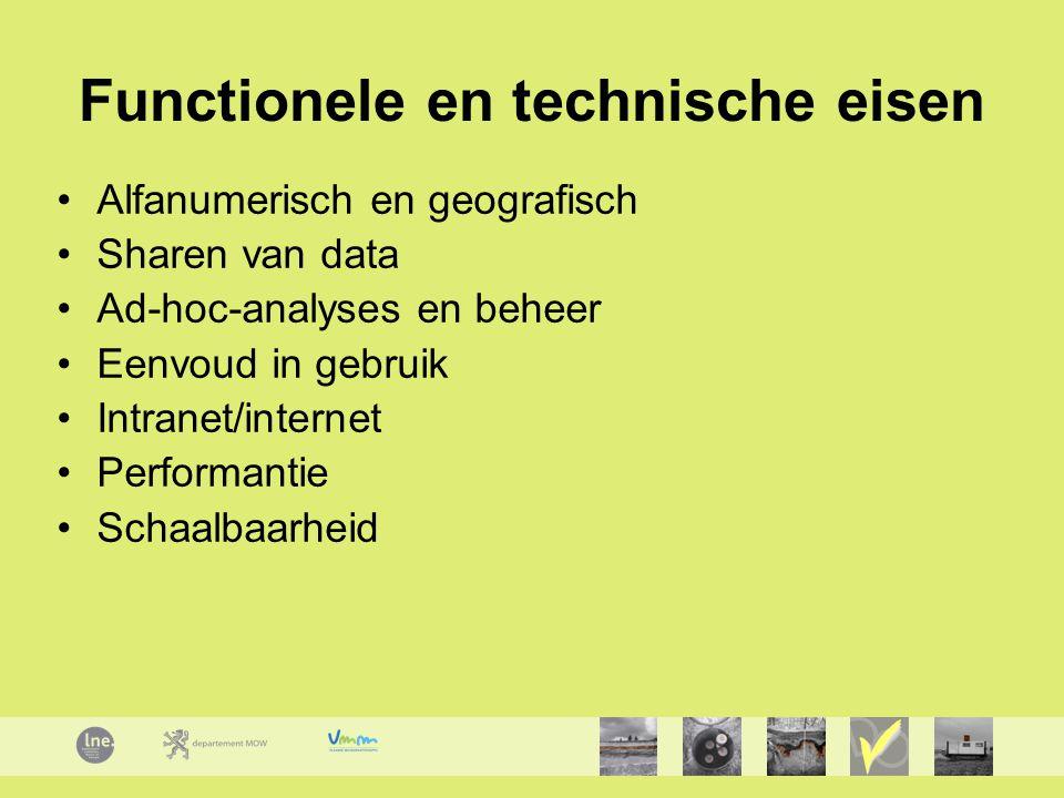 Functionele en technische eisen Alfanumerisch en geografisch Sharen van data Ad-hoc-analyses en beheer Eenvoud in gebruik Intranet/internet Performantie Schaalbaarheid