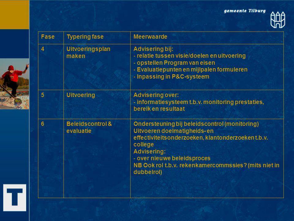 FaseTypering faseMeerwaarde 4Uitvoeringsplan maken Advisering bij: - relatie tussen visie/doelen en uitvoering - opstellen Program van eisen - Evaluat