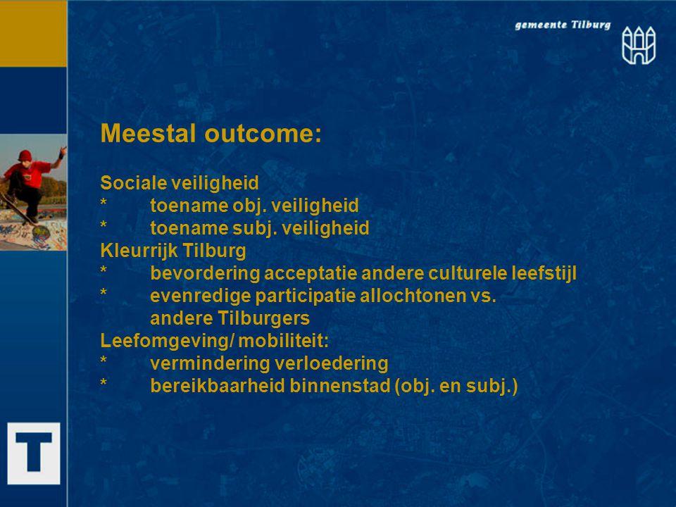 Meestal outcome: Sociale veiligheid *toename obj. veiligheid *toename subj. veiligheid Kleurrijk Tilburg *bevordering acceptatie andere culturele leef