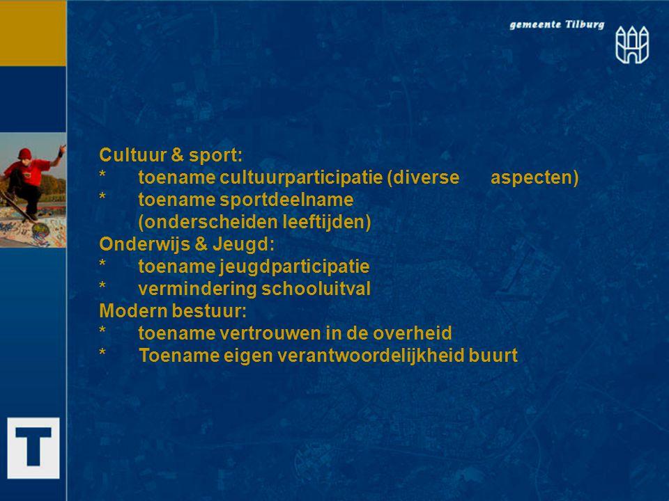Cultuur & sport: *toename cultuurparticipatie (diverse aspecten) *toename sportdeelname (onderscheiden leeftijden) Onderwijs & Jeugd: *toename jeugdpa