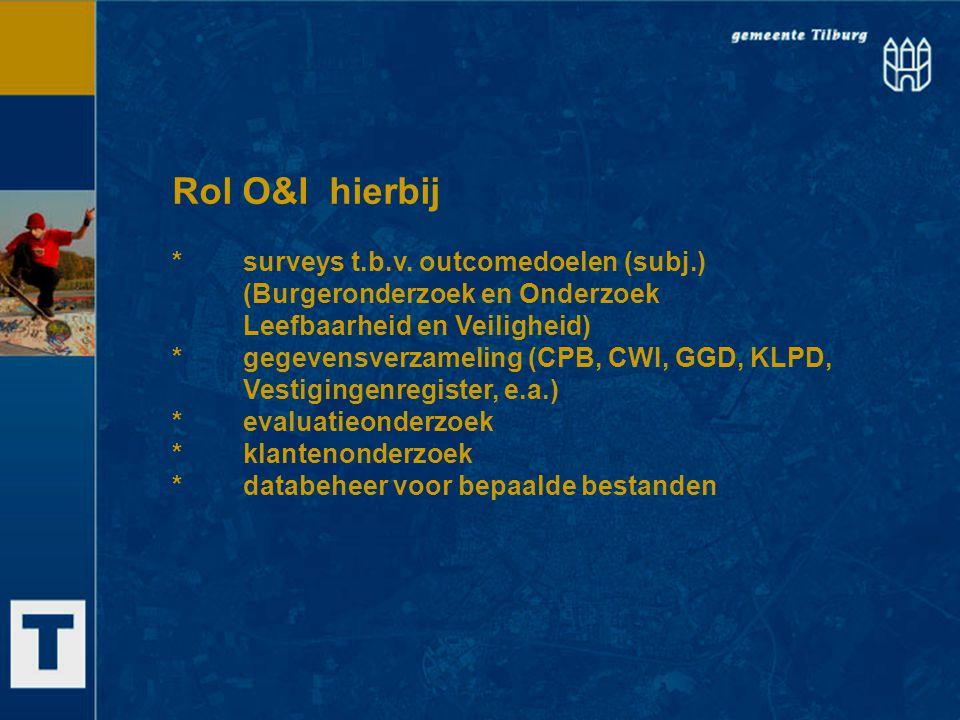 Rol O&I hierbij *surveys t.b.v. outcomedoelen (subj.) (Burgeronderzoek en Onderzoek Leefbaarheid en Veiligheid) *gegevensverzameling (CPB, CWI, GGD, K