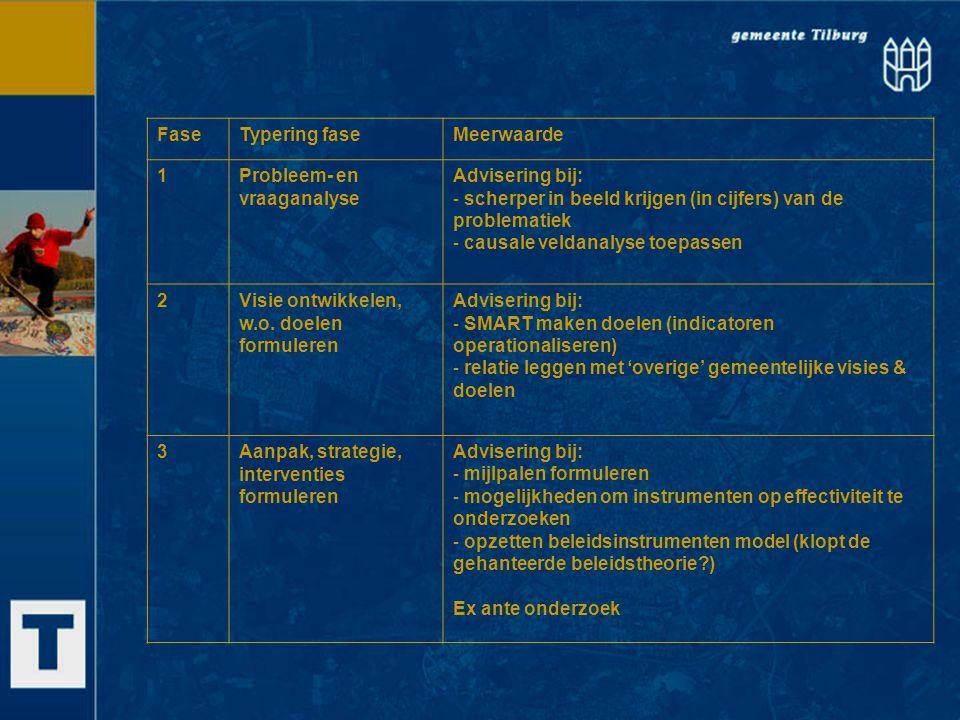 FaseTypering faseMeerwaarde 4Uitvoeringsplan maken Advisering bij: - relatie tussen visie/doelen en uitvoering - opstellen Program van eisen - Evaluatiepunten en mijlpalen formuleren - Inpassing in P&C-systeem 5UitvoeringAdvisering over: - informatiesysteem t.b.v.
