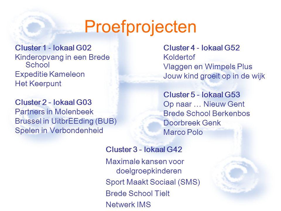 Proefprojecten Cluster 1 - lokaal G02 Kinderopvang in een Brede School Expeditie Kameleon Het Keerpunt Cluster 2 - lokaal G03 Partners in Molenbeek Brussel in UitbrEEding (BUB) Spelen in Verbondenheid Cluster 4 - lokaal G52 Koldertof Vlaggen en Wimpels Plus Jouw kind groeit op in de wijk Cluster 5 - lokaal G53 Op naar … Nieuw Gent Brede School Berkenbos Doorbreek Genk Marco Polo Cluster 3 - lokaal G42 Maximale kansen voor doelgroepkinderen Sport Maakt Sociaal (SMS) Brede School Tielt Netwerk IMS