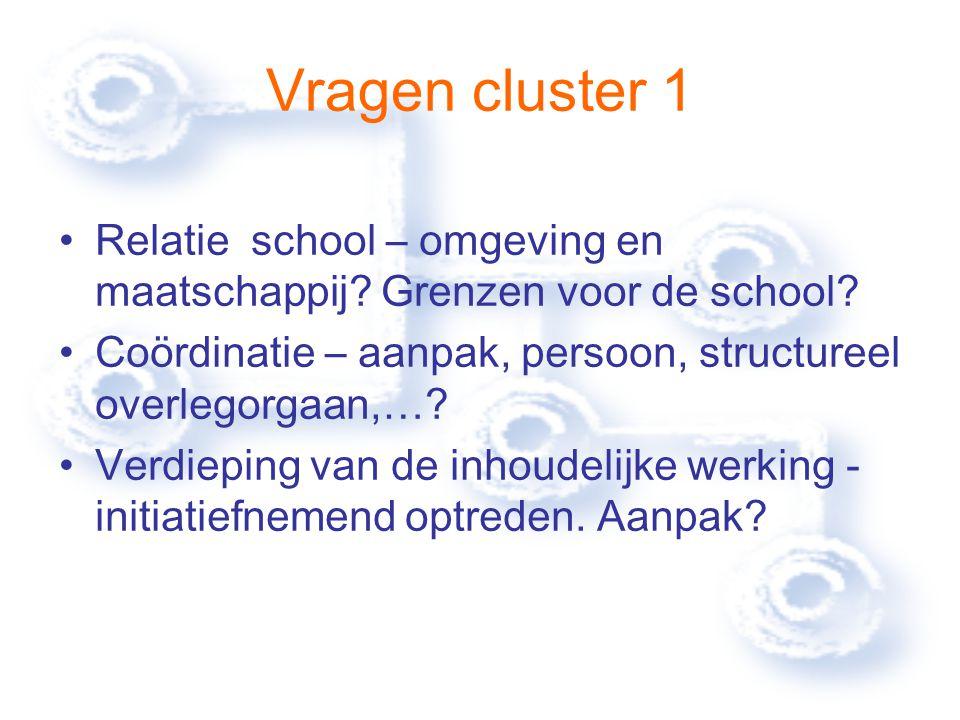 Vragen cluster 1 Relatie school – omgeving en maatschappij.
