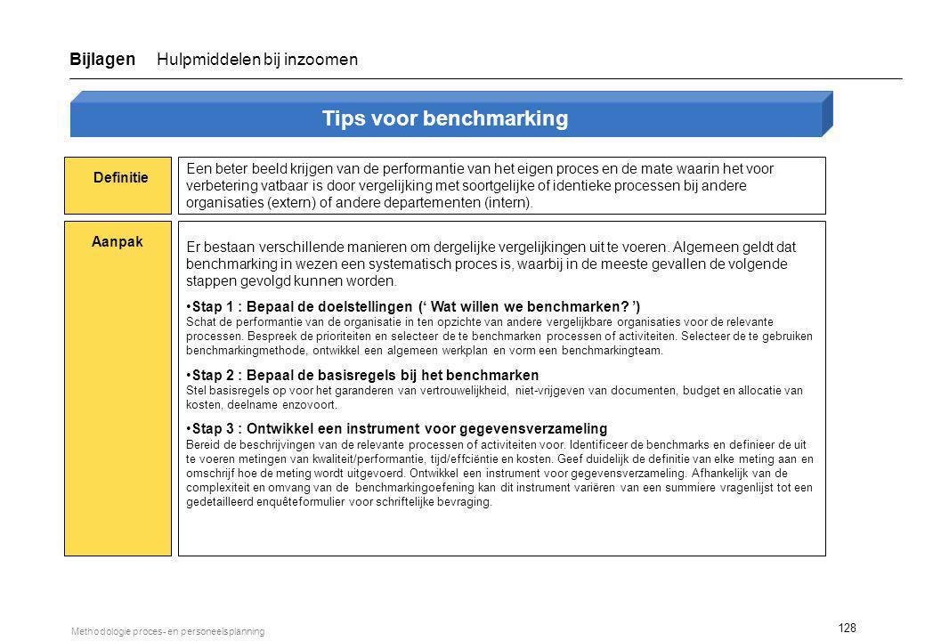 128 Methodologie proces- en personeelsplanning Definitie Aanpak Een beter beeld krijgen van de performantie van het eigen proces en de mate waarin het