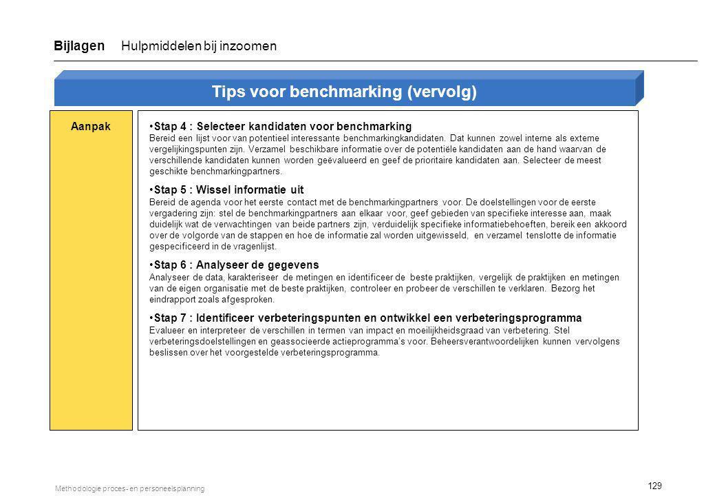 129 Methodologie proces- en personeelsplanning Tips voor benchmarking (vervolg) Aanpak Stap 4 : Selecteer kandidaten voor benchmarking Bereid een lijs